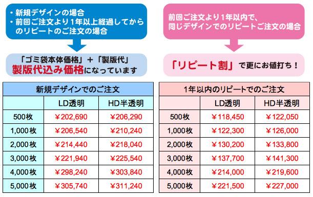 オリジナルゴミ袋 価格表